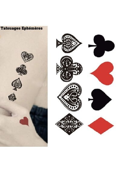 Connexion avec les cartes